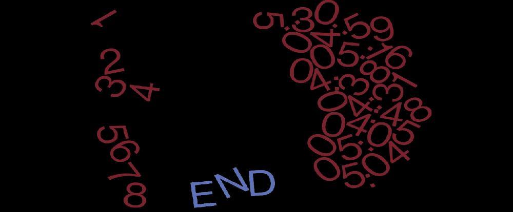 Menta - End (ClockSound Premiere)